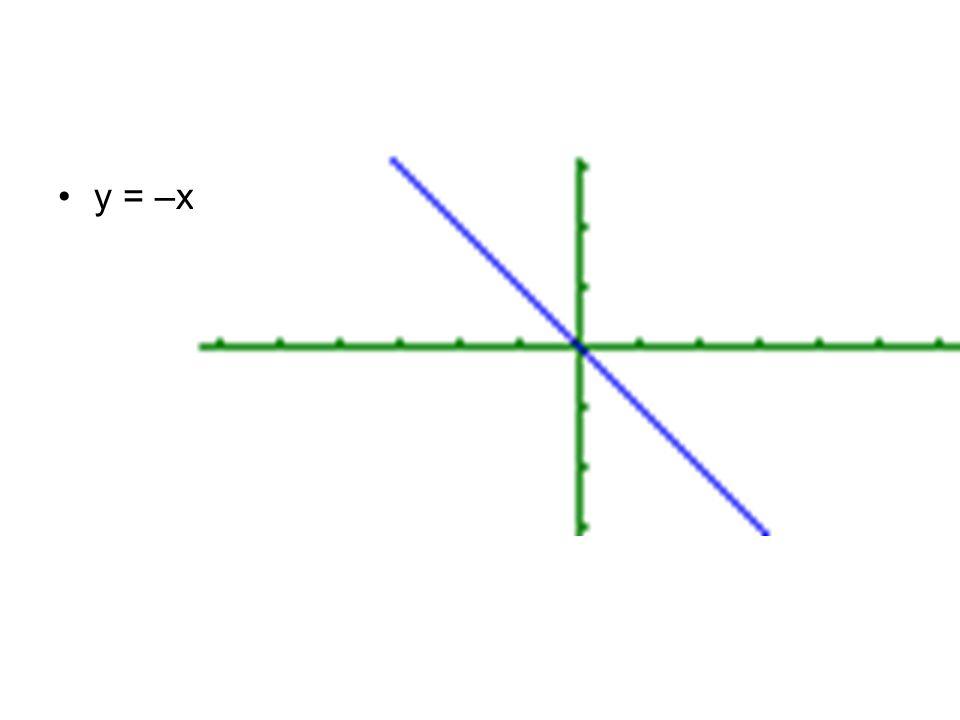 y = –x
