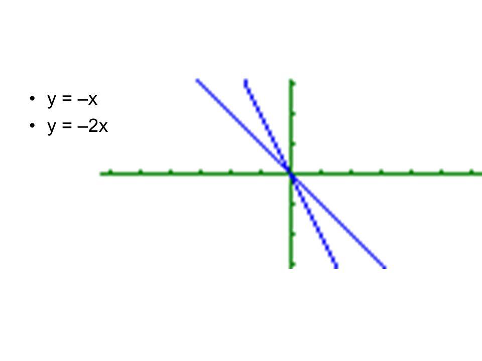 y = –x y = –2x