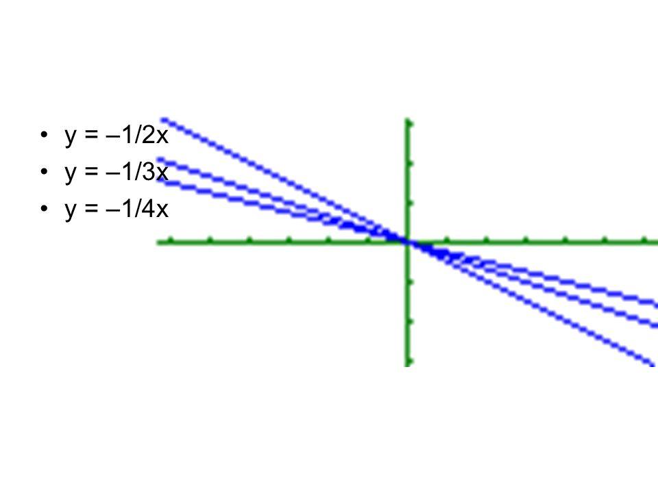 y = –1/2x y = –1/3x y = –1/4x