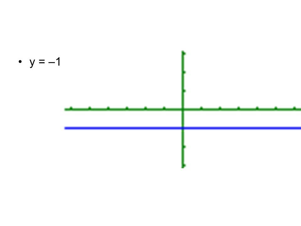 y = –1
