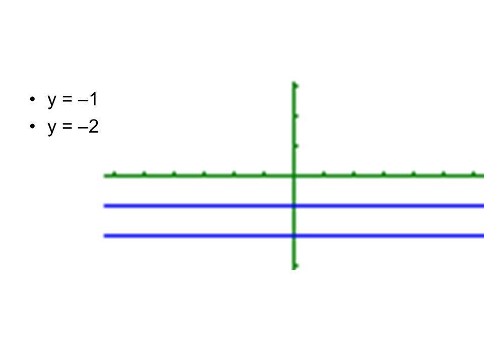 y = –1 y = –2