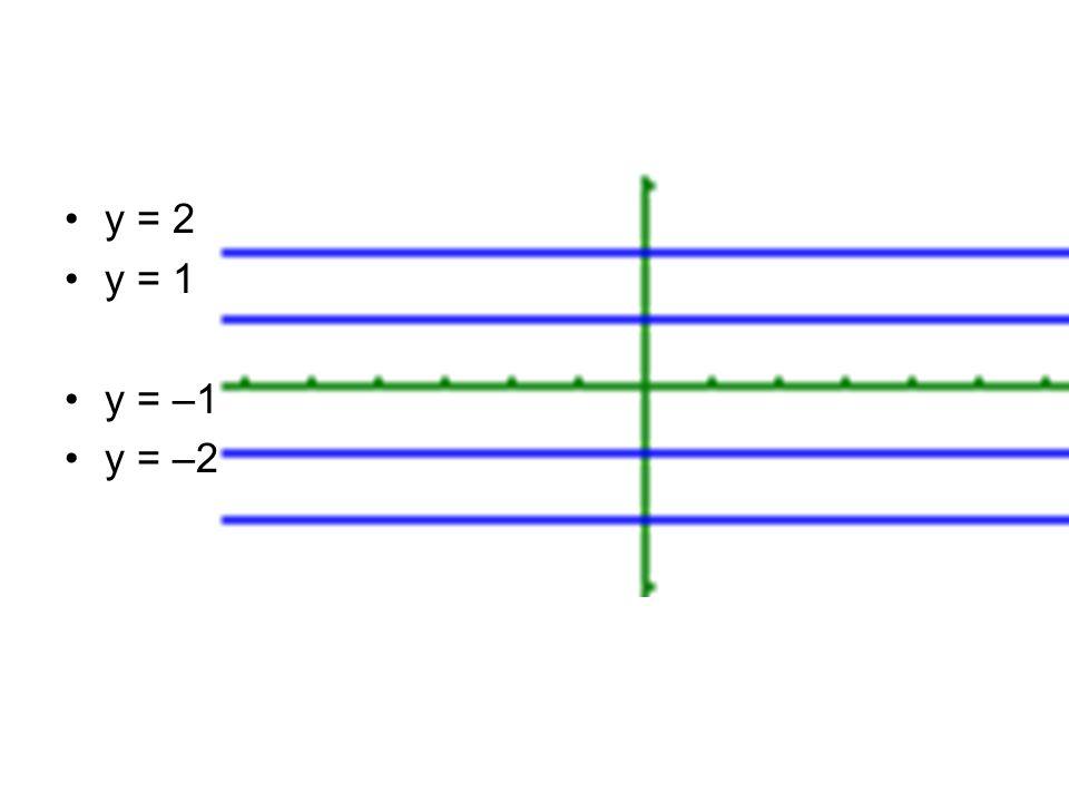 y = 2 y = 1 y = –1 y = –2