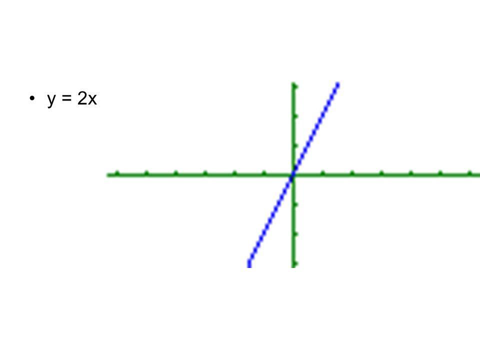 y = 2x