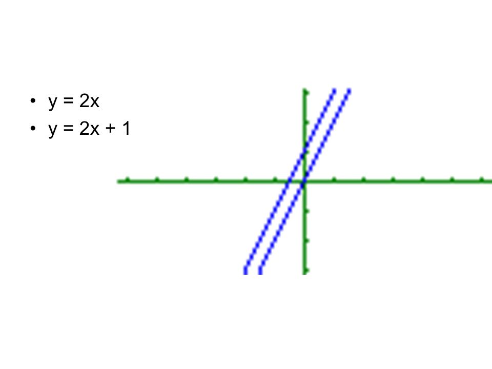 y = 2x y = 2x + 1