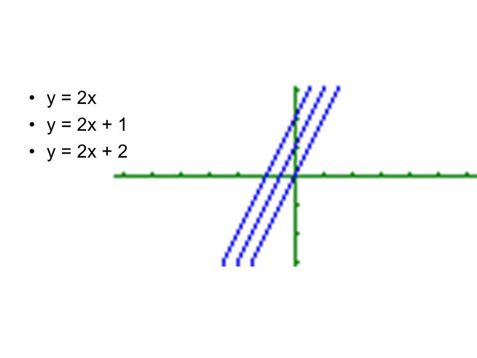 y = 2x y = 2x + 1 y = 2x + 2