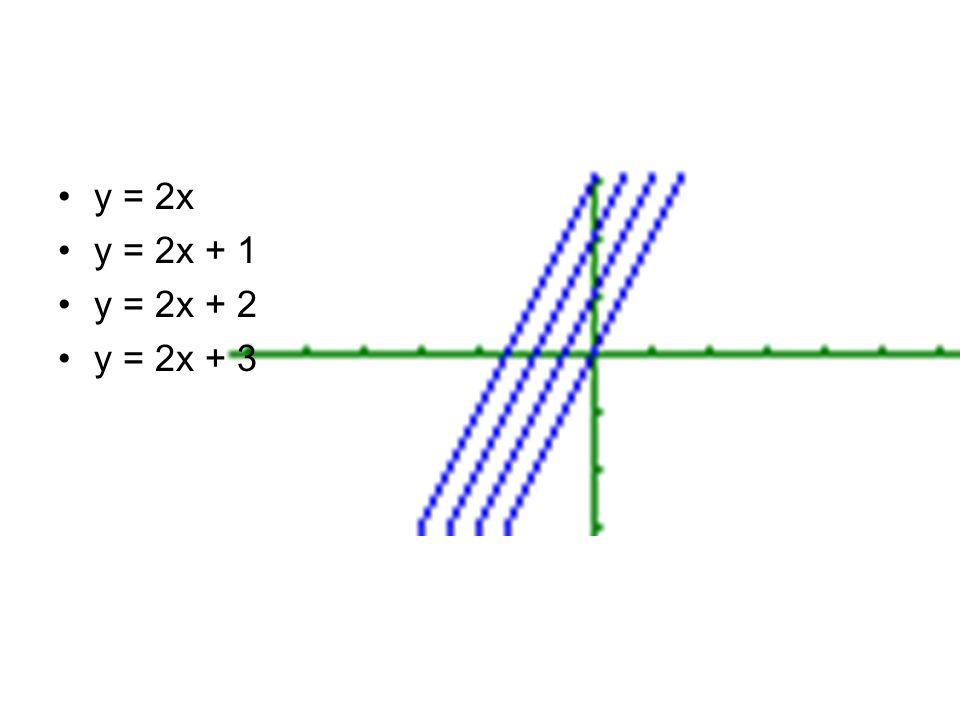 y = 2x y = 2x + 1 y = 2x + 2 y = 2x + 3