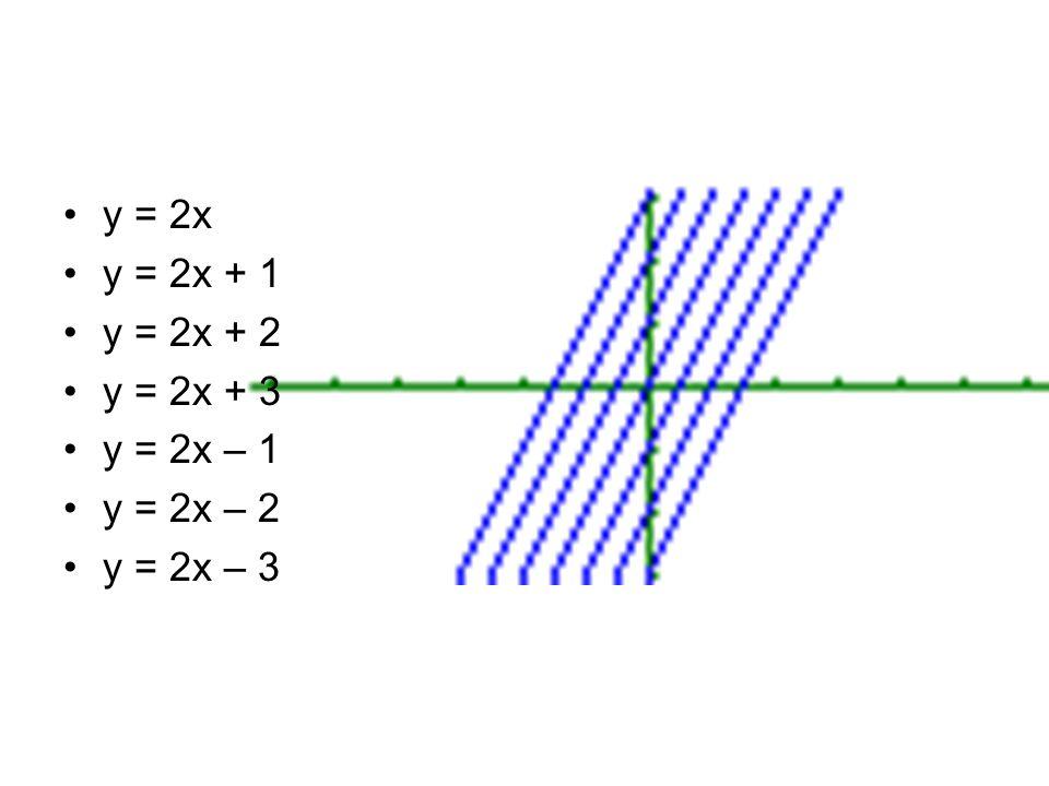y = 2x y = 2x + 1 y = 2x + 2 y = 2x + 3 y = 2x – 1 y = 2x – 2 y = 2x – 3