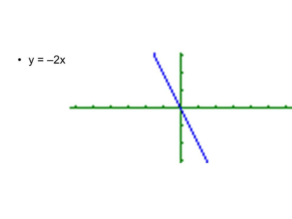 y = –2x