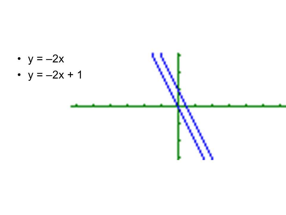 y = –2x y = –2x + 1