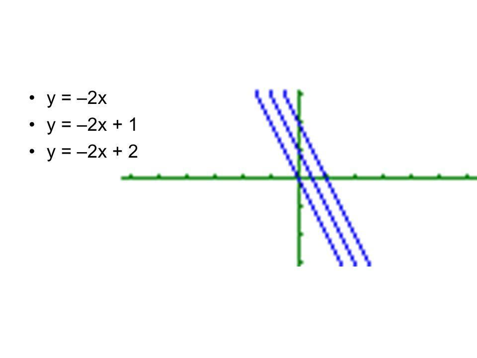 y = –2x y = –2x + 1 y = –2x + 2