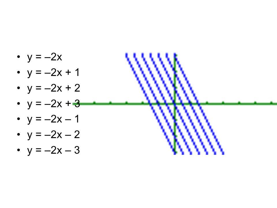 y = –2x y = –2x + 1 y = –2x + 2 y = –2x + 3 y = –2x – 1 y = –2x – 2 y = –2x – 3