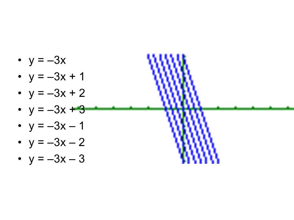 y = –3x y = –3x + 1 y = –3x + 2 y = –3x + 3 y = –3x – 1 y = –3x – 2 y = –3x – 3