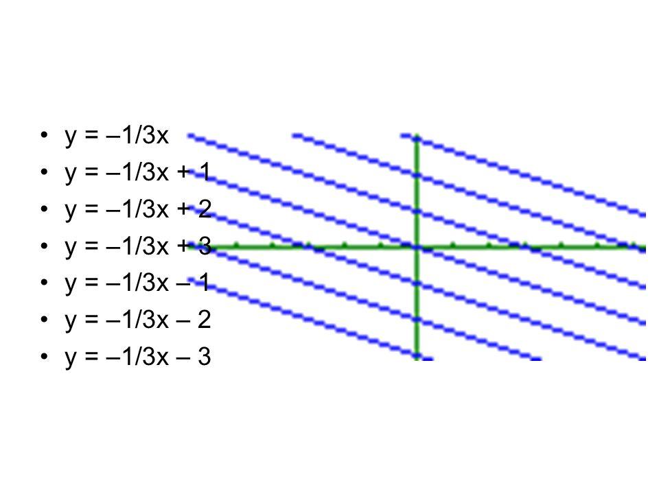 y = –1/3x y = –1/3x + 1 y = –1/3x + 2 y = –1/3x + 3 y = –1/3x – 1 y = –1/3x – 2 y = –1/3x – 3