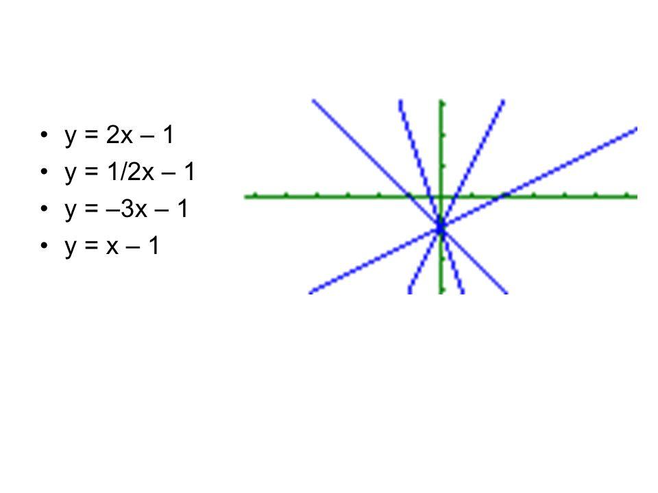 y = 2x – 1 y = 1/2x – 1 y = –3x – 1 y = x – 1