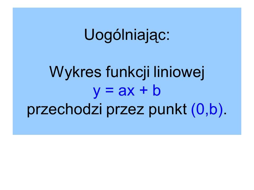Uogólniając: Wykres funkcji liniowej y = ax + b przechodzi przez punkt (0,b).
