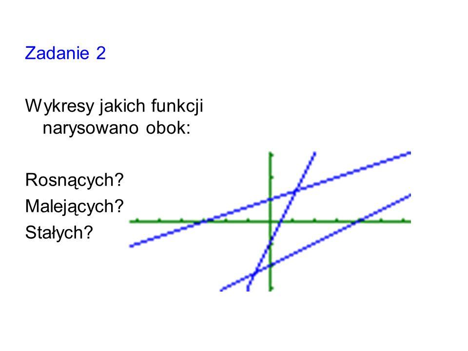 Zadanie 2 Wykresy jakich funkcji narysowano obok: Rosnących Malejących Stałych
