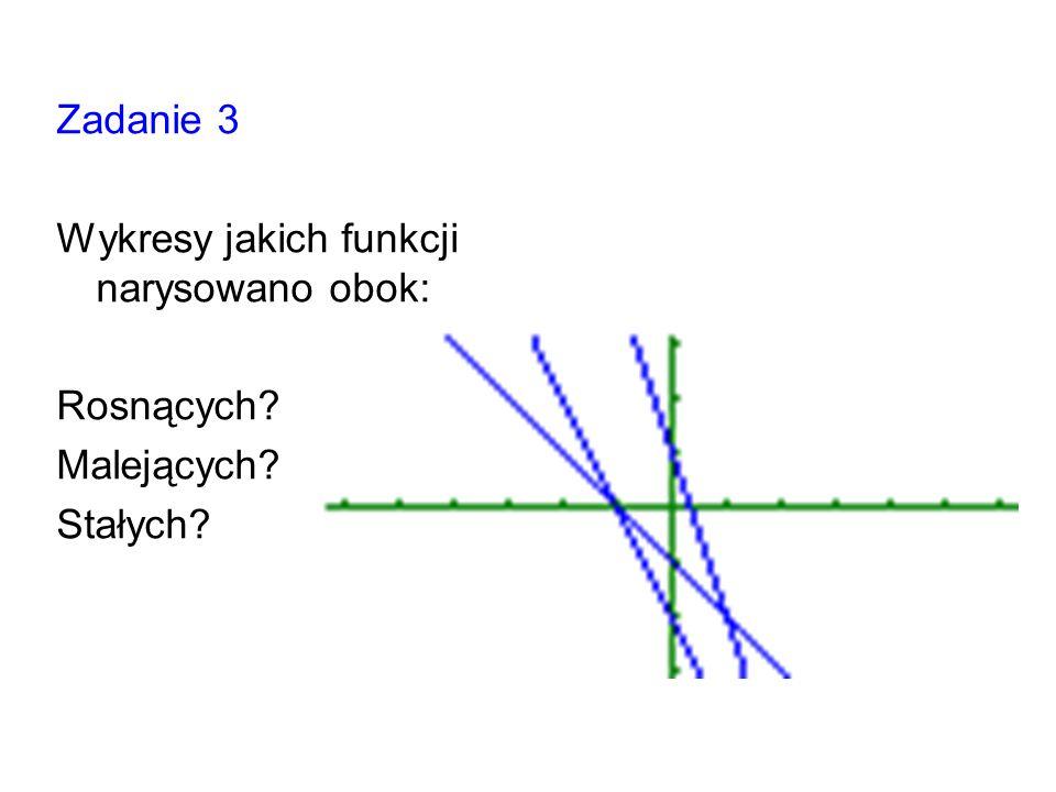 Zadanie 3 Wykresy jakich funkcji narysowano obok: Rosnących Malejących Stałych