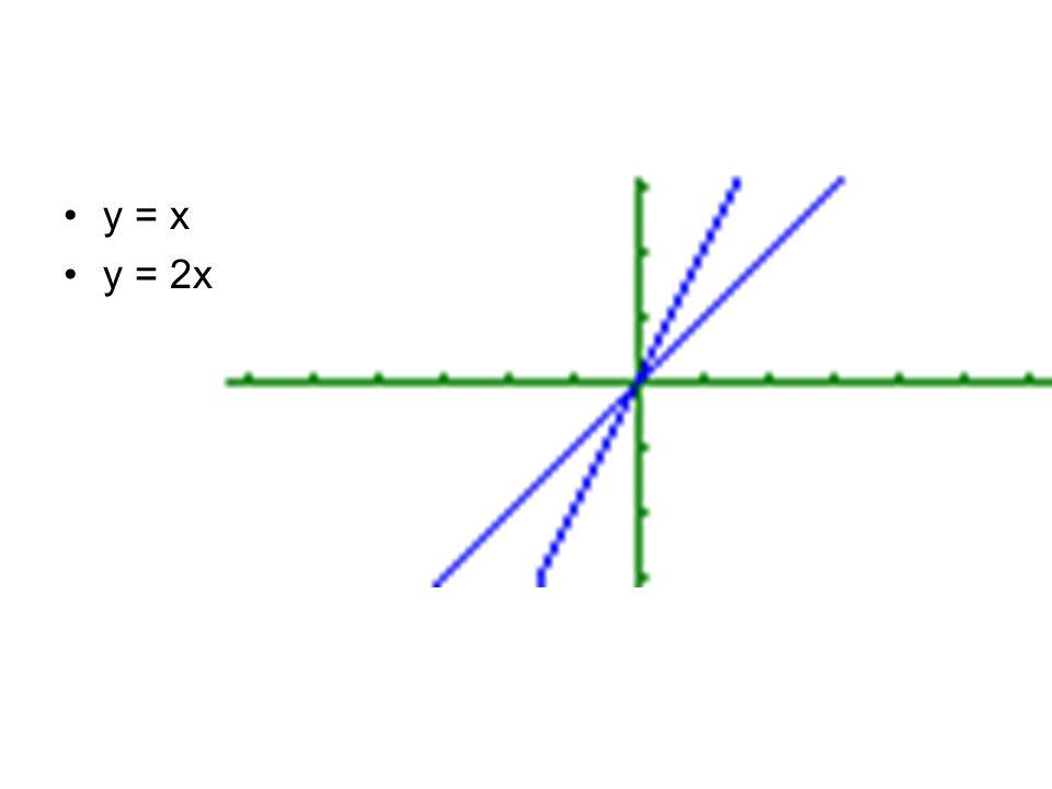 y = x y = 2x