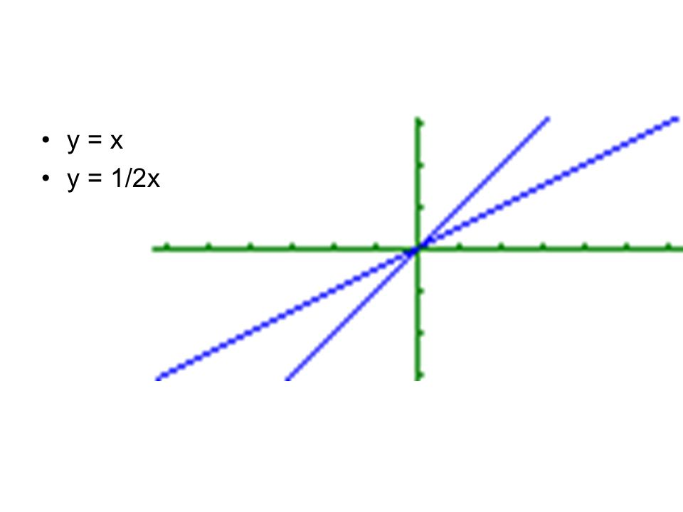 y = x y = 1/2x
