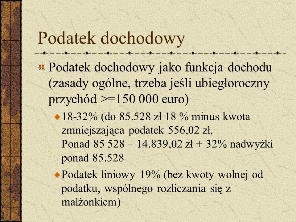 Podatek dochodowy Podatek dochodowy jako funkcja dochodu (zasady ogólne, trzeba jeśli ubiegłoroczny przychód >=150 000 euro)