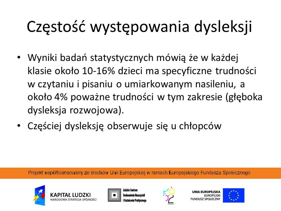 Częstość występowania dysleksji