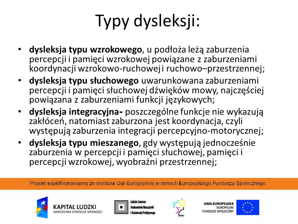 Typy dysleksji:
