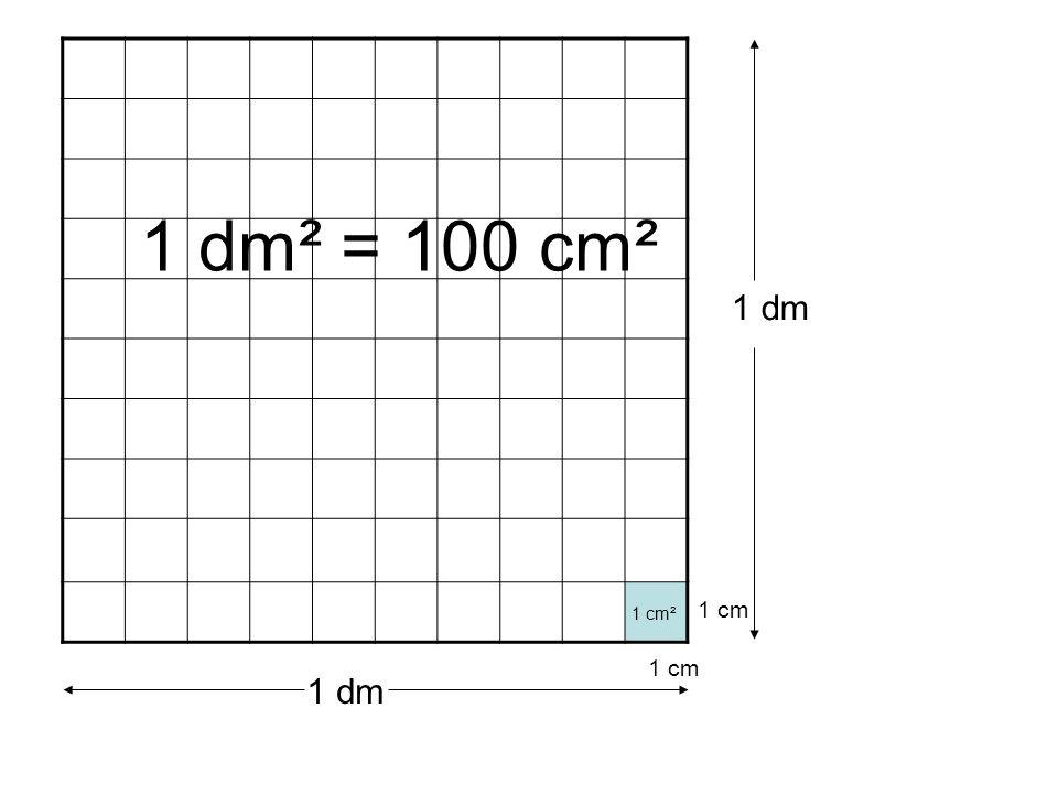1 dm² = 100 cm² 1 dm 1 cm 1 cm² 1 cm 1 dm