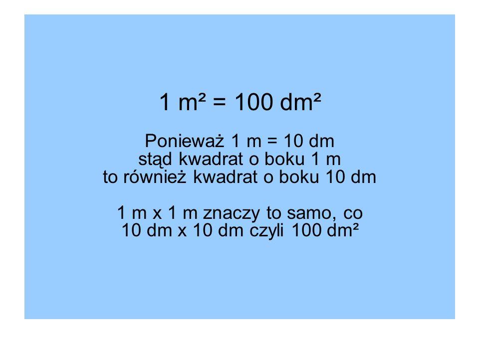 1 m² = 100 dm² Ponieważ 1 m = 10 dm stąd kwadrat o boku 1 m to również kwadrat o boku 10 dm 1 m x 1 m znaczy to samo, co 10 dm x 10 dm czyli 100 dm²