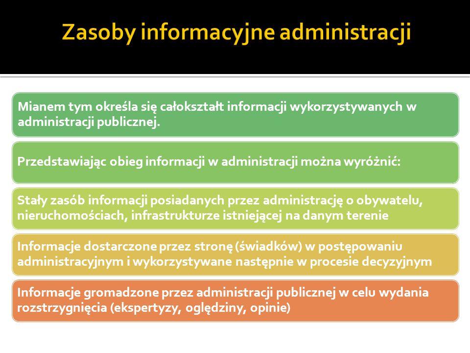 Zasoby informacyjne administracji