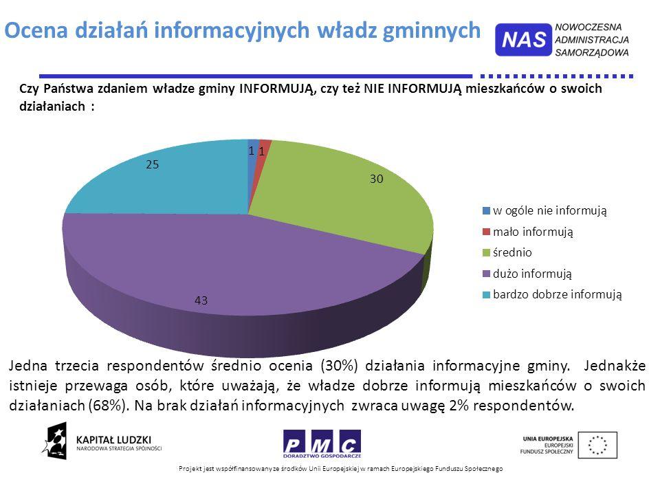 Ocena działań informacyjnych władz gminnych