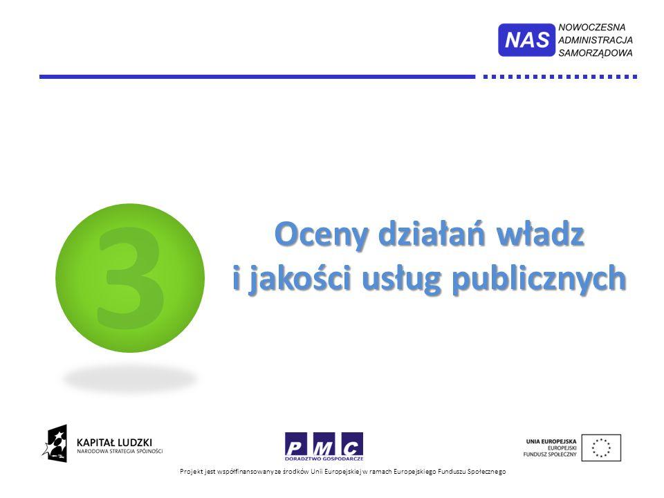 Oceny działań władz i jakości usług publicznych