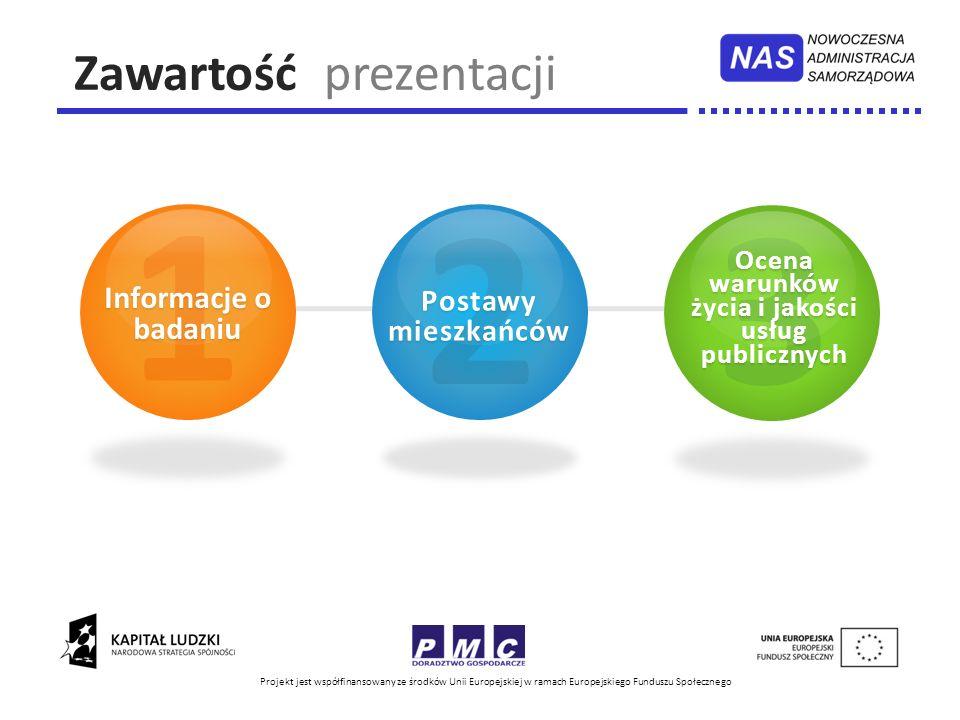 Ocena warunków życia i jakości usług publicznych