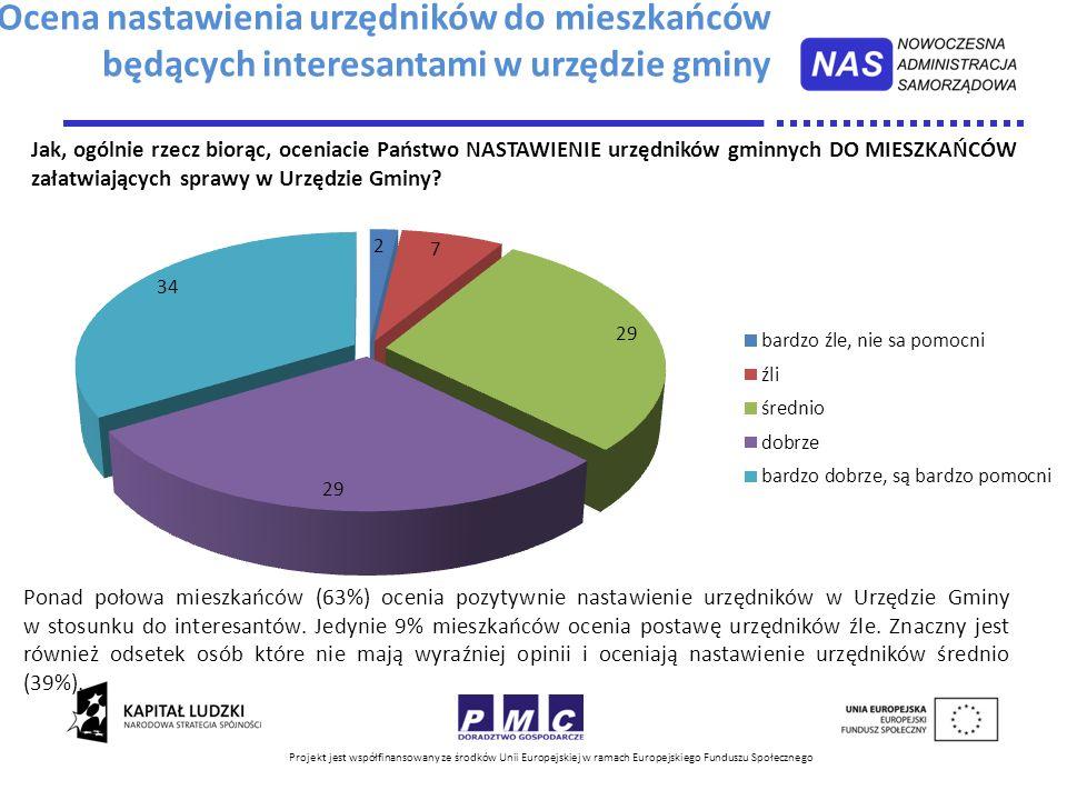 Ocena nastawienia urzędników do mieszkańców będących interesantami w urzędzie gminy