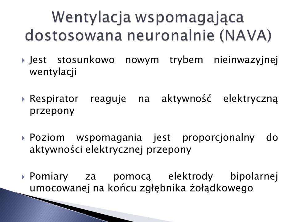 Wentylacja wspomagająca dostosowana neuronalnie (NAVA)