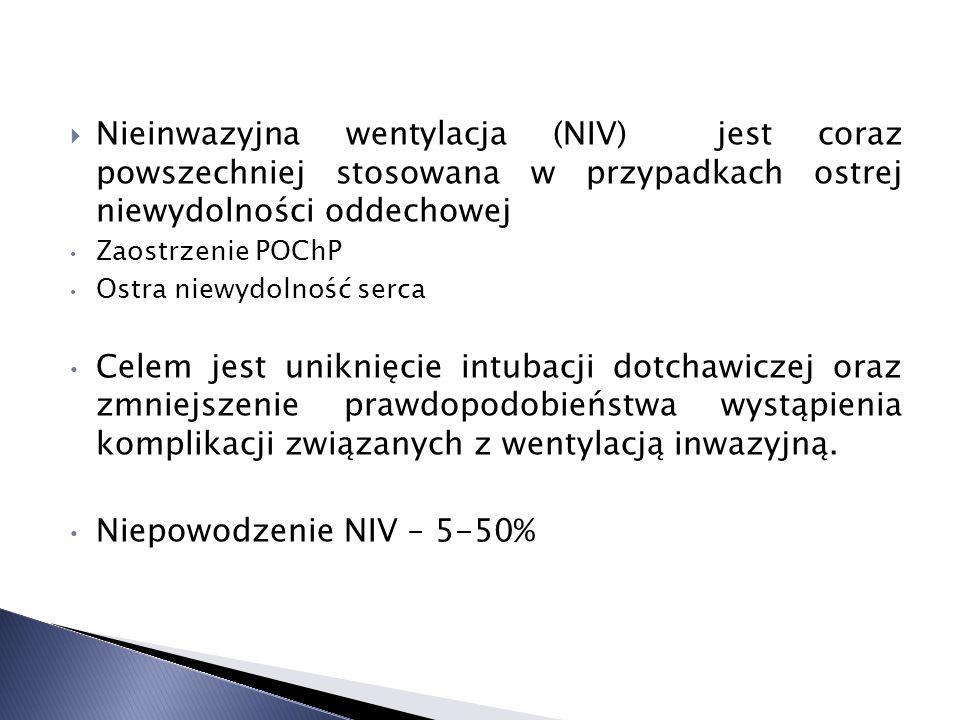 Nieinwazyjna wentylacja (NIV) jest coraz powszechniej stosowana w przypadkach ostrej niewydolności oddechowej