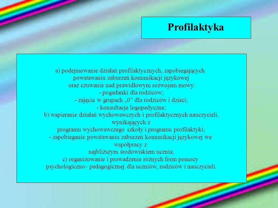 Profilaktyka a) podejmowanie działań profilaktycznych, zapobiegających