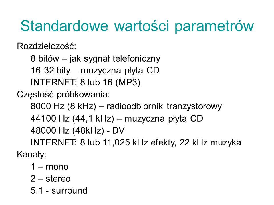 Standardowe wartości parametrów