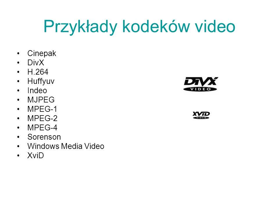 Przykłady kodeków video