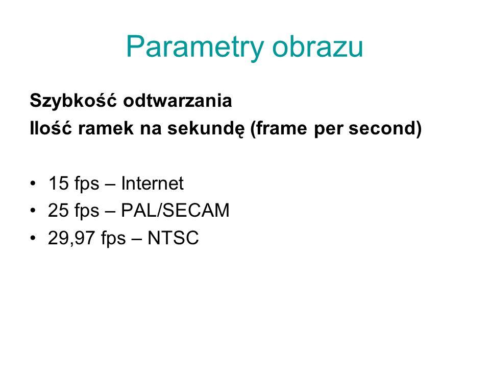Parametry obrazu Szybkość odtwarzania