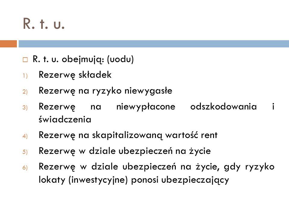 R. t. u. R. t. u. obejmują: (uodu) Rezerwę składek