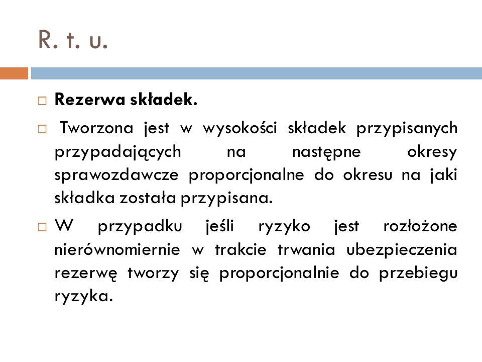 R. t. u. Rezerwa składek.