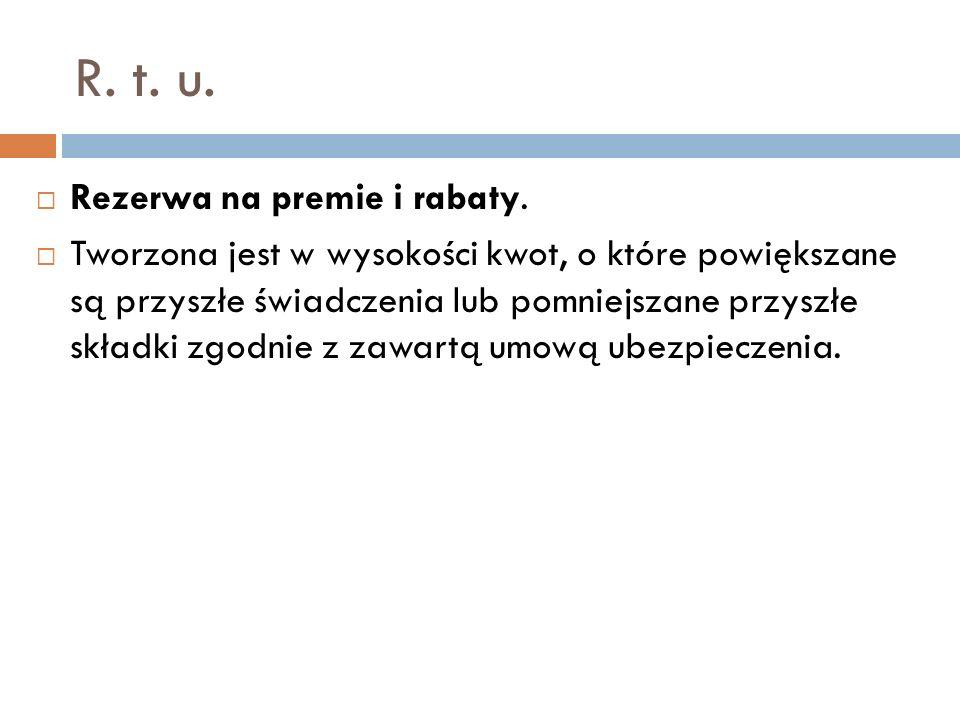 R. t. u. Rezerwa na premie i rabaty.