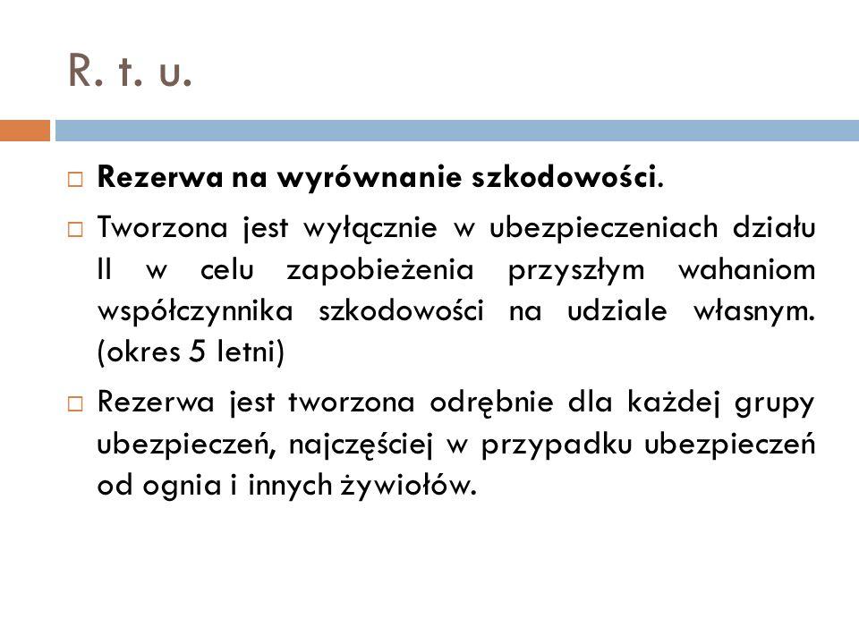 R. t. u. Rezerwa na wyrównanie szkodowości.