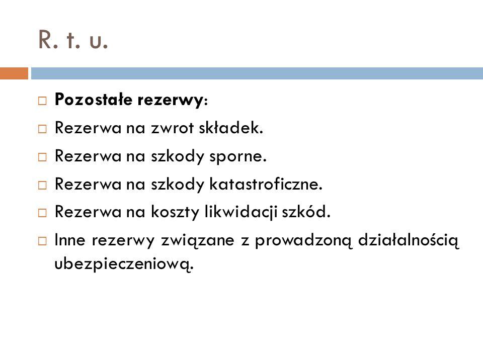 R. t. u. Pozostałe rezerwy: Rezerwa na zwrot składek.