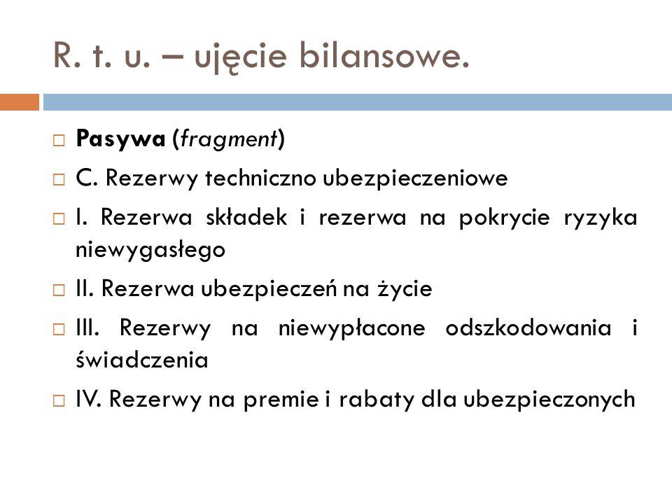 R. t. u. – ujęcie bilansowe. Pasywa (fragment)