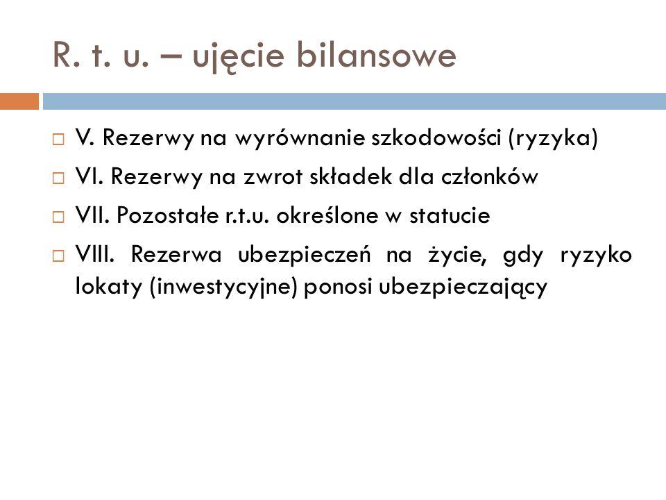 R. t. u. – ujęcie bilansowe V. Rezerwy na wyrównanie szkodowości (ryzyka) VI. Rezerwy na zwrot składek dla członków.