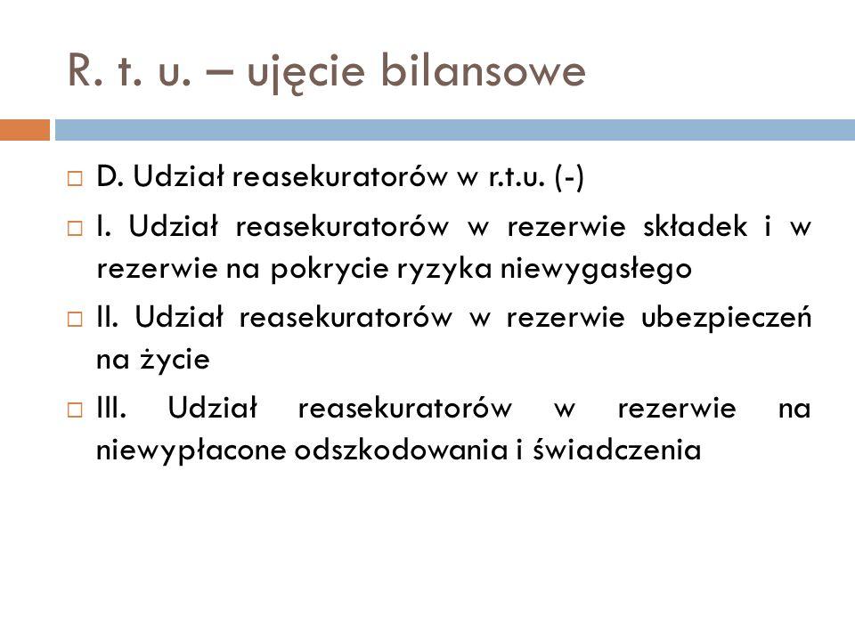 R. t. u. – ujęcie bilansowe D. Udział reasekuratorów w r.t.u. (-)