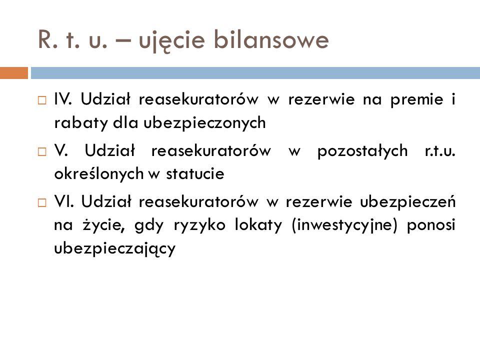 R. t. u. – ujęcie bilansowe IV. Udział reasekuratorów w rezerwie na premie i rabaty dla ubezpieczonych.
