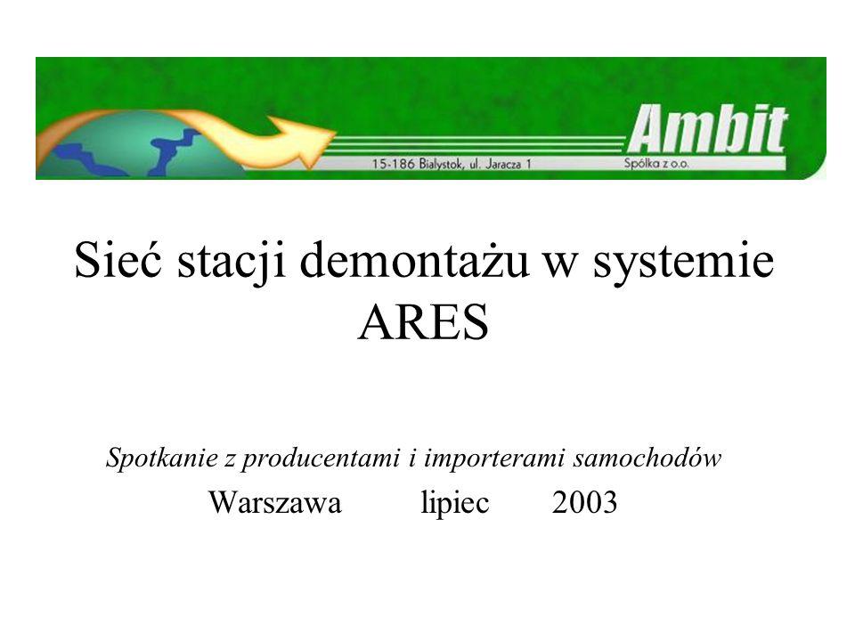 Sieć stacji demontażu w systemie ARES