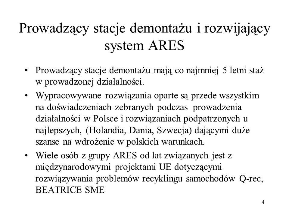 Prowadzący stacje demontażu i rozwijający system ARES